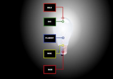 pmu-bulb